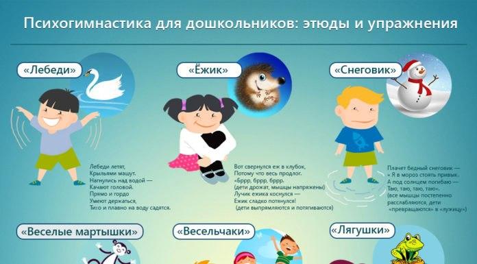 Психогимнастика для дошкольников: упражнения